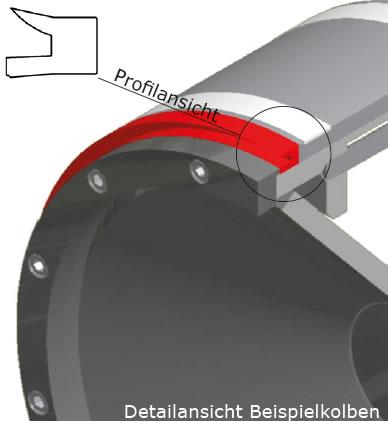 Prelon Dichtsystem - Beispielkolben